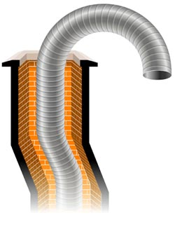 Flexibla rör, skorstensrör, är insatsrör av rostfritt stål vid renovering av imkanaler och ventilationskanaler.